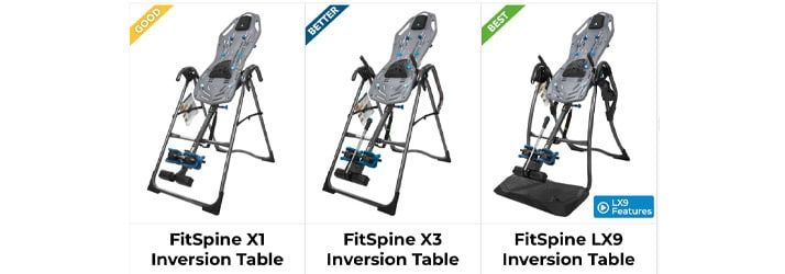 Chiropractic Garden City NY Inversion Tables